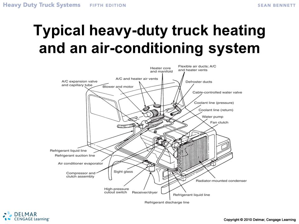 Heavy Duty Heating, Ventilation and Air Conditioning