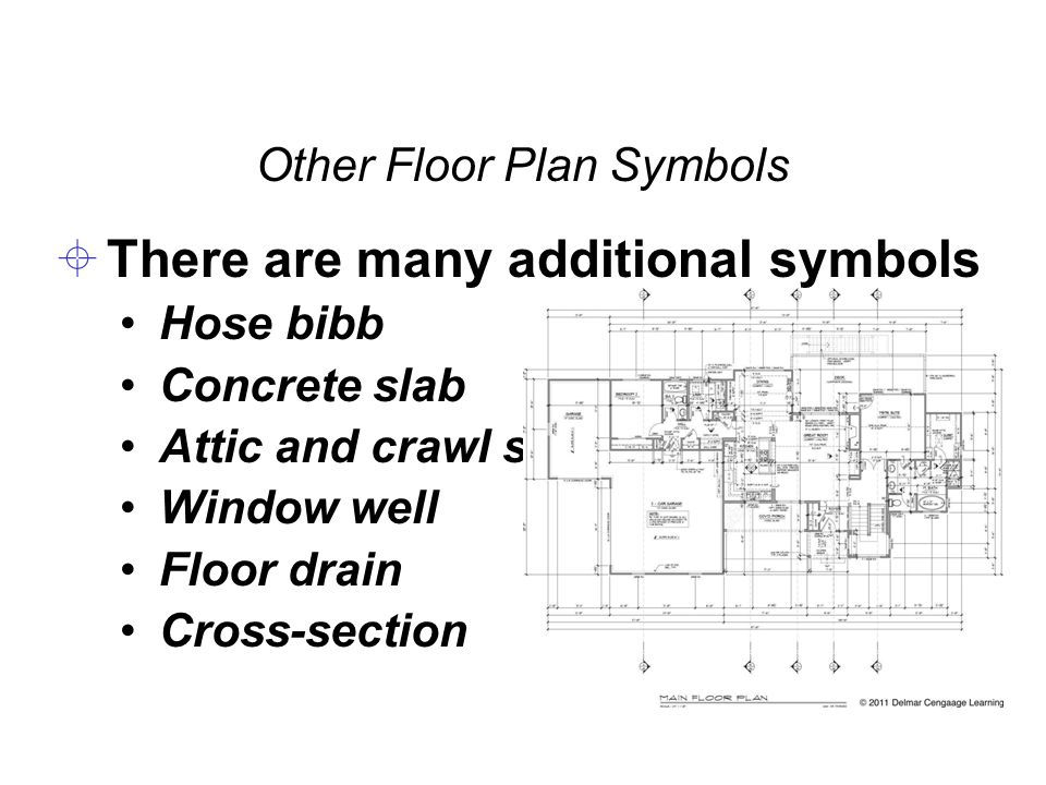 Chapter 7 Understanding House Plans Floor Plan Symbols