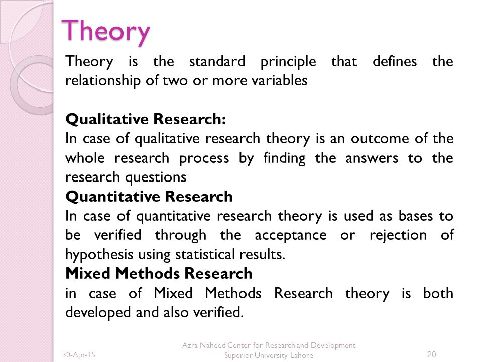 Research Design & Proposal Writing Research Design