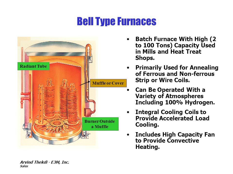 Supplementary Information Heat Treating Industry
