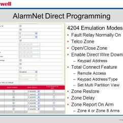 Honeywell Burglar Alarm Wiring Diagram 4 Ohm Vista 128bpt And 250bpt Installation | Autos Post