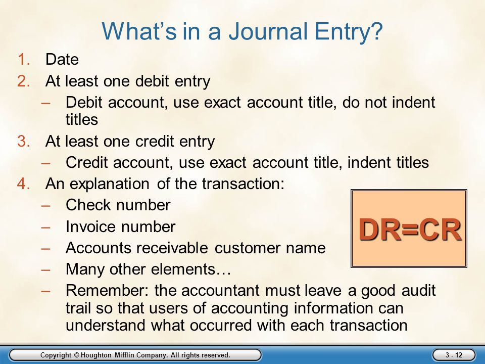 The General Journal and the General Ledger  ppt download