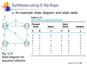 Synchronous Sequential Logic  ppt video online download