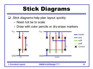 Lecture 1: Circuits & Layout  ppt download