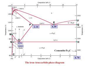 Module 5 Metallic Materials  ppt video online download