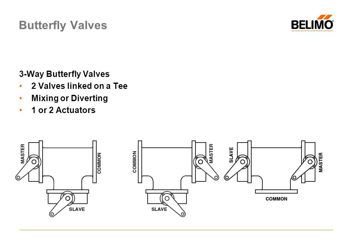 belimo actuators wiring diagram trailer 7 way electric damper lock actuator