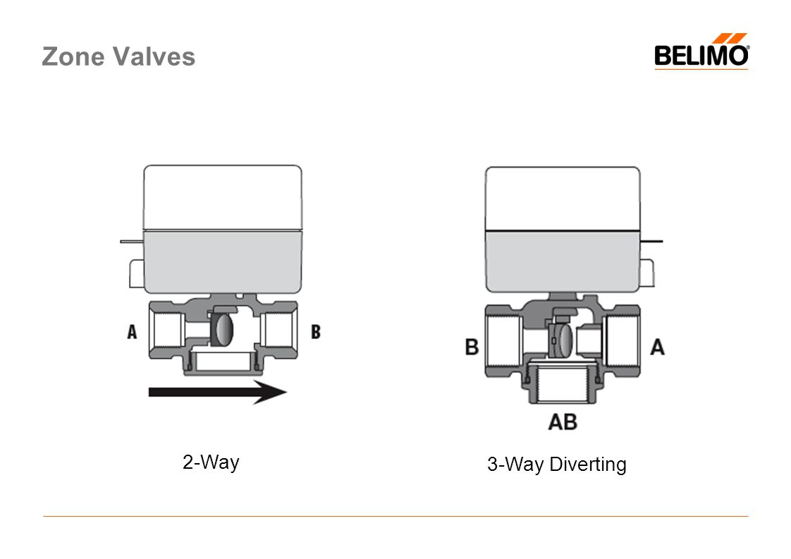3 way zone valve ecm wiring diagram crane control valves specifications sizing and technologies