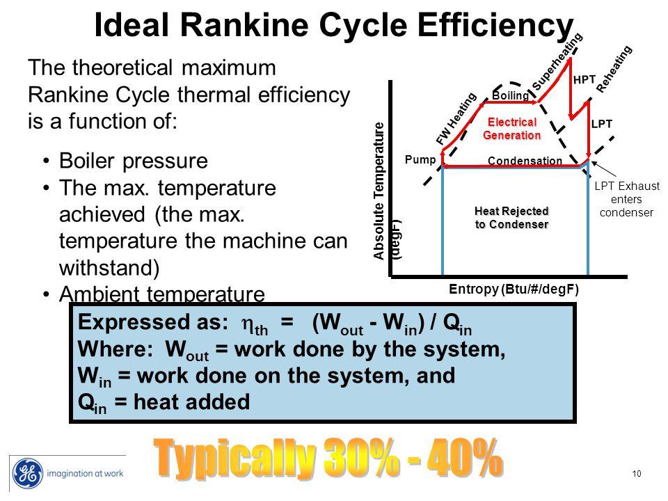 Ideal Heater Temperature - Facias