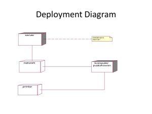 Diagram UML Studi Kasus : Sisfo Perpustakaan  ppt download