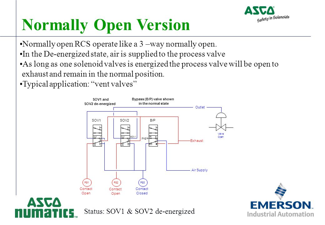 Normally+Open+Version+Normally+open+RCS+operate+like+a+3+%E2%80%93way+normally+open.+In+the+De energized+state%2C+air+is+supplied+to+the+process+valve.?resize=665%2C460 diagrams 1161587 lionel rcs wiring schematic switching over ucs dresser rcs actuators wiring diagram at gsmx.co