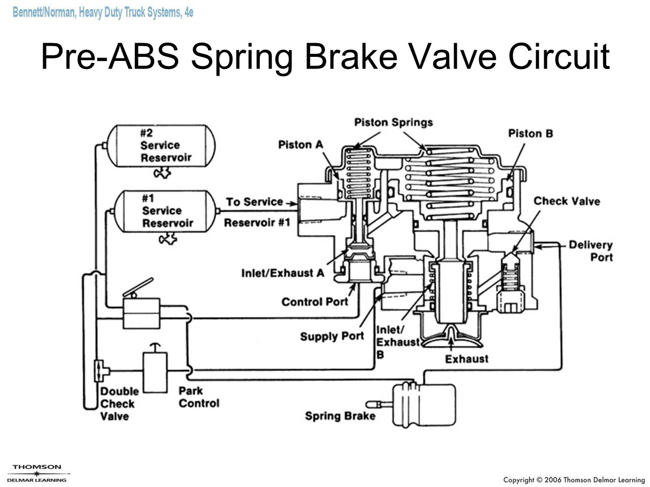 Chapter 28 Truck Brake Systems