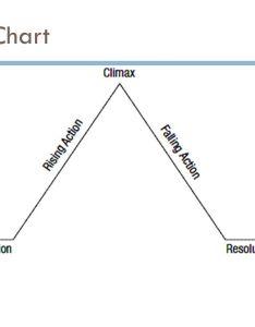 Story chart also ganda fullring rh
