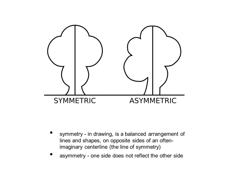 4th Grade Picasso Portrait Asymmetry Amp Cubism Concept