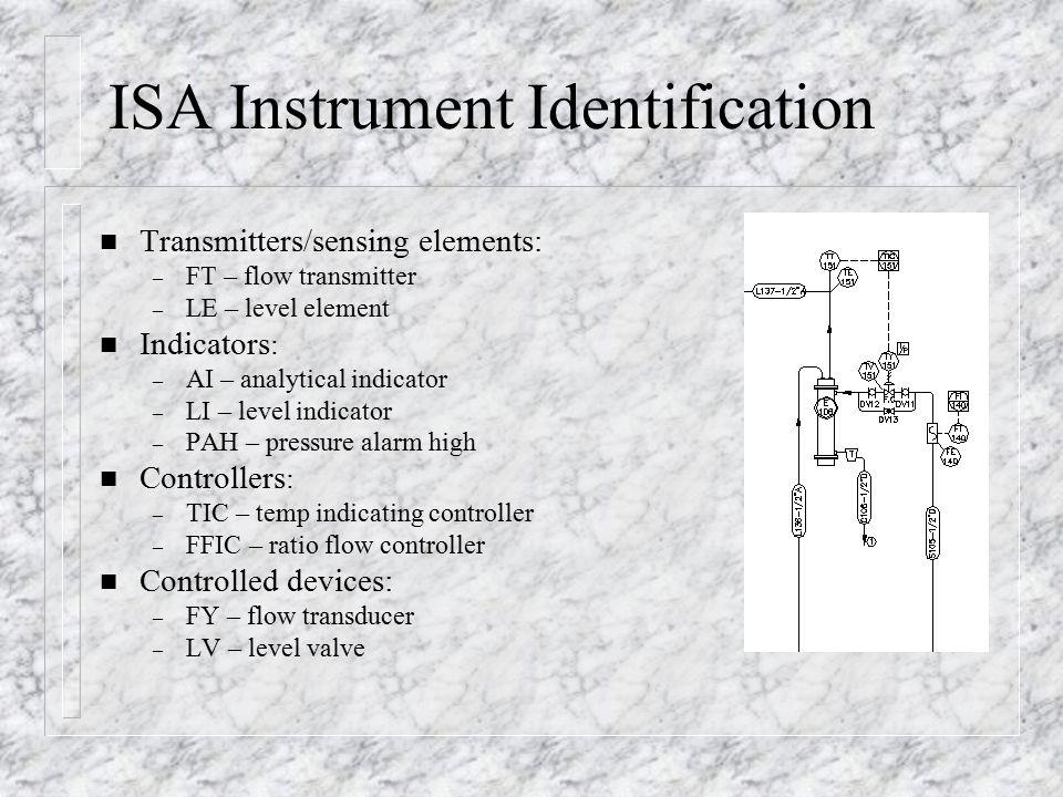 Piping And Instrumentation Diagram Symbols
