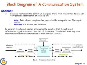 Eeng 360 Communication Systems I Course Information  ppt
