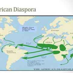 Columbian Exchange Diagram Cb750 Simple Wiring The Atlantic Slave Trade - Ppt Video Online Download