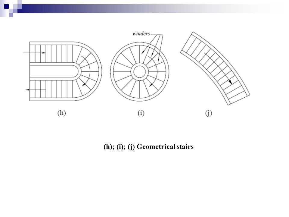 STAIRCASES. STAIRCASES Introduction Staircases provide
