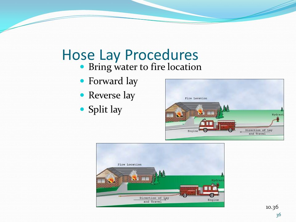basic fire hydrant diagram 2002 ford taurus rear suspension hose and appliances - ppt video online download