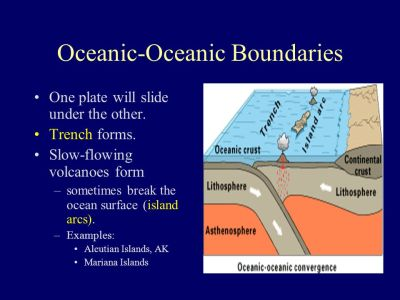 Marine Science Chapter 2 – The Sea Floor. - ppt video ...