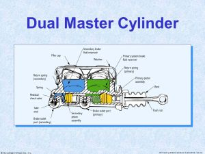 Modern Automotive Technology  ppt video online download
