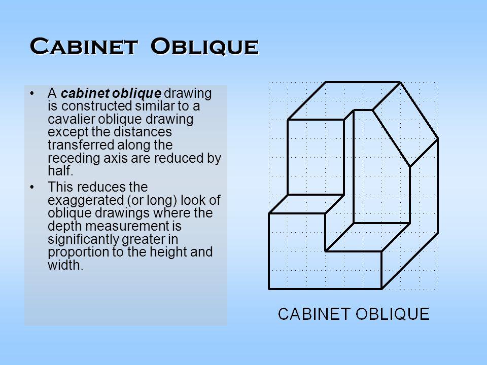 Cabinet Oblique Www Redglobalmx Org