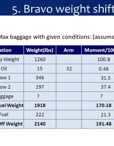 Oil weight chart loading atc chapter ppt video online download also frodo fullring rh