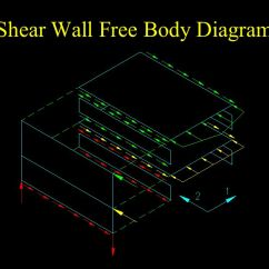 Bending Moment Diagram For Simply Supported Beam Thompson Solenoid Wiring Horizontal Diaphragms - Ppt Video Online Download