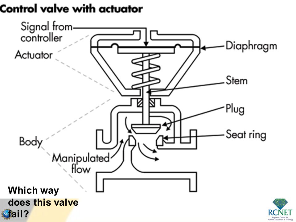 Battle Solenoid Switch Wiring Diagram Solenoid Switch BMW