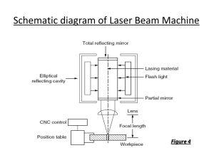 Laser Beam Machining (LBM)  ppt video online download