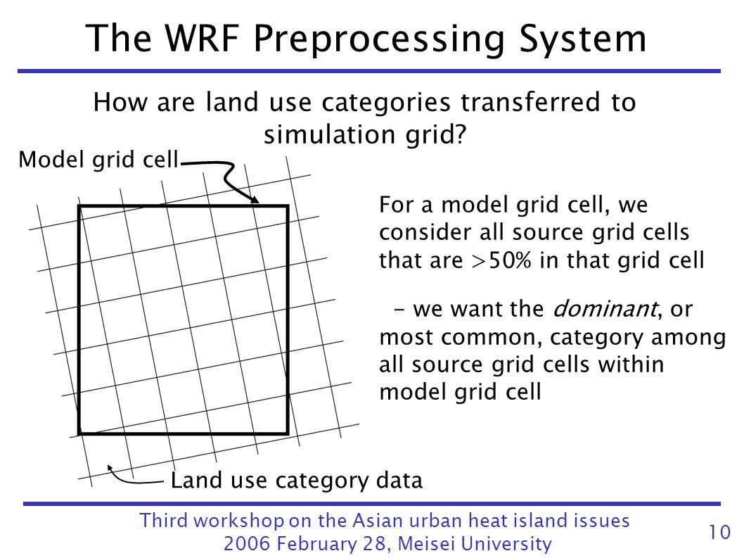 High Resolution Land Use Data In Wps Wrf For Urban Regions