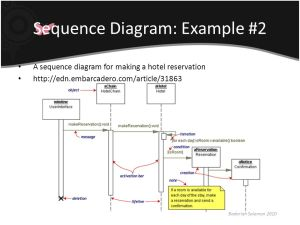 Requirements Engineering  ppt download