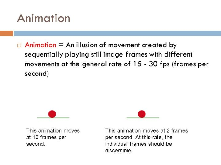 How Many Frames Per Second In Animation | Framess.co