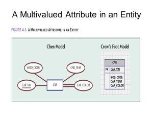 Entity Relationship (ER) Modeling  ppt video online download