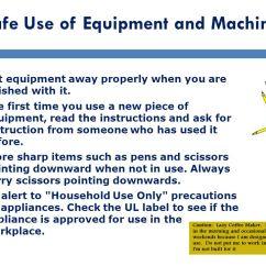 Office Chair Castors Hanging Used Online Orientation Orientation. - Ppt Download