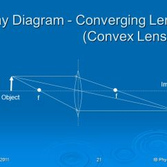 Lenses For Ray Diagram Physics Heat Pump Wiring Thermostat Refraction Of Light Chapter 18, Section Ppt Video Online Download
