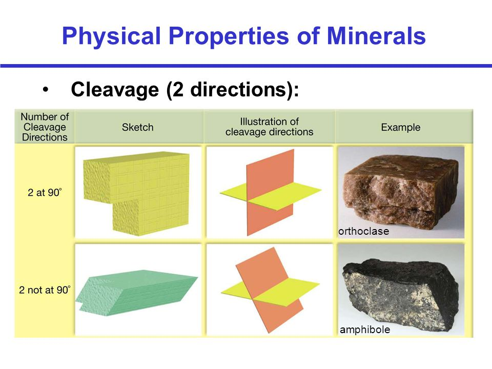 Matter And Minerals Ppt Video Online Download