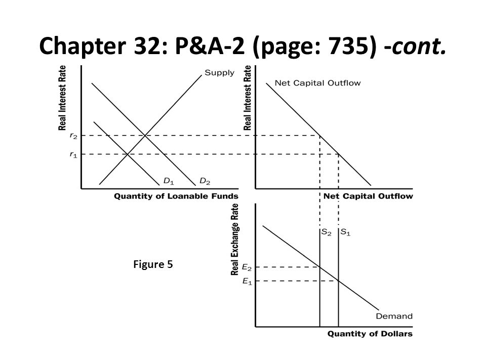 ECO102 Principles of Macroeconomics Problem Session ppt