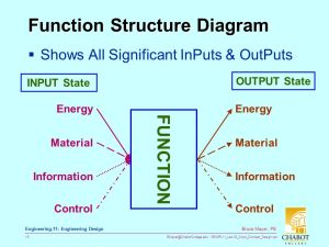 Licensed Electrical & Mechanical Engineer  ppt video
