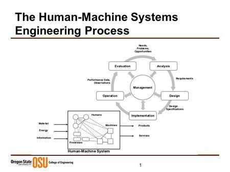 Mechanical Engineering Vs Electrical, Mechanical, Free