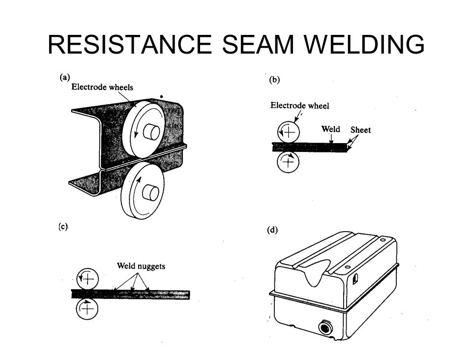 Resistance Welding Commonly used resistance welding