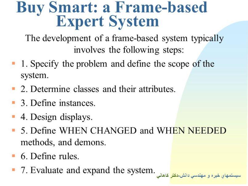 define a frame   Framess.co