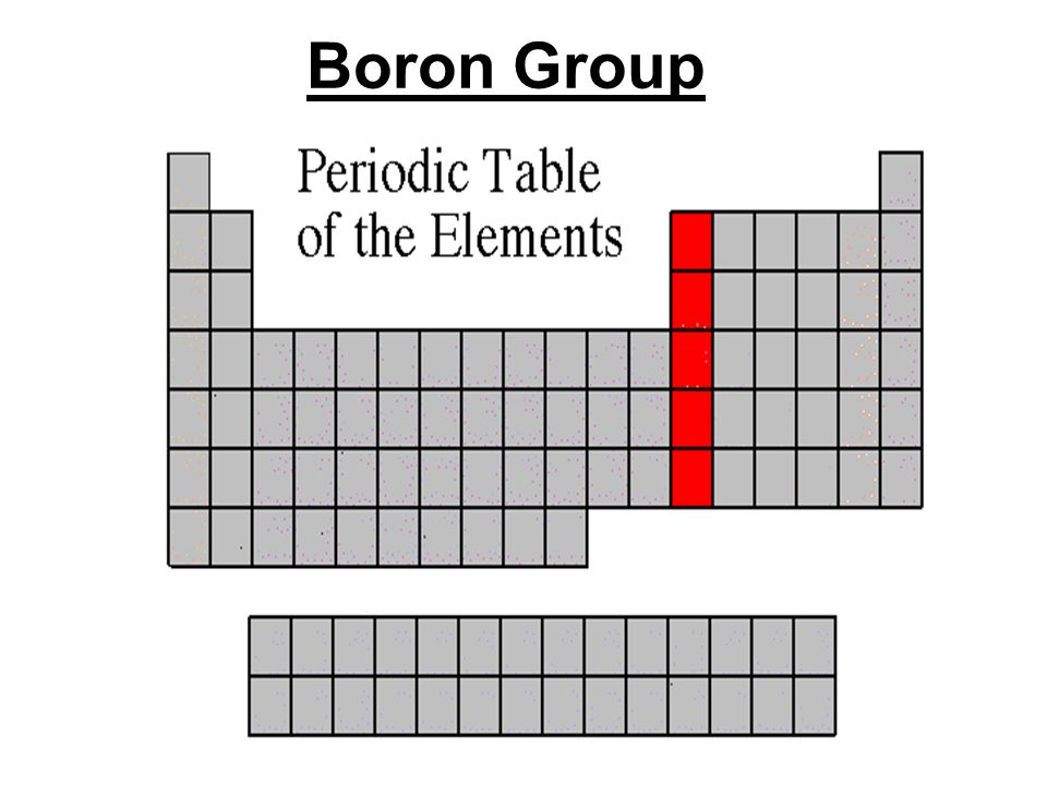 periodic elements diagram whole house audio wiring how are organized on the table? - ppt download