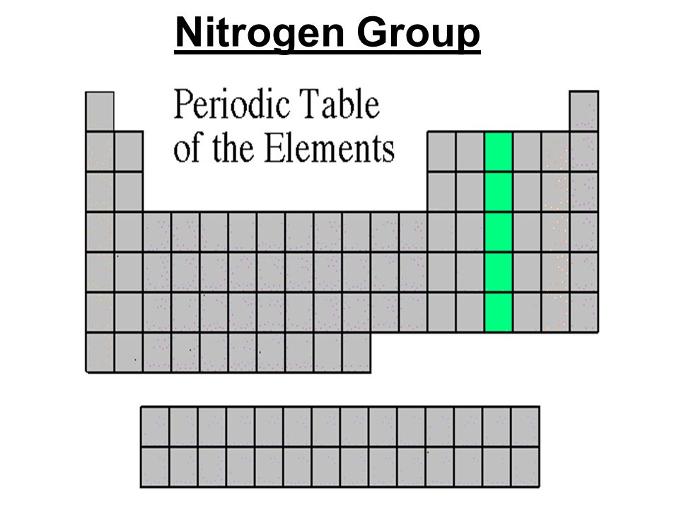 energy level diagram for boron dimarzio hs 3 wiring how are elements organized on the periodic table? - ppt download