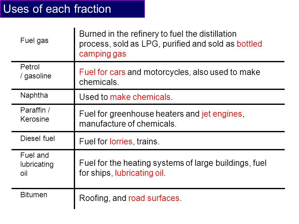 Hydrocarbons and Fuels  ppt video online download