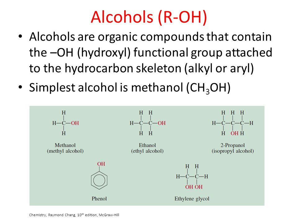 Naming Organic Compounds Ppt