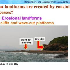 Surface Waves Diagram Bmw Audio Wiring 2.4 How Do Coastal Processes Shape The Land? Part B. - Ppt Video Online Download