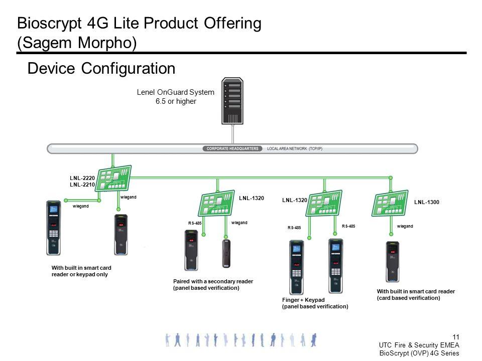 Bioscrypt+4G+Lite+Product+Offering+%28Sagem+Morpho%29?resize=665%2C499 lenel 1320 wiring diagram the best wiring diagram 2017 lenel 2220 wiring diagram at readyjetset.co