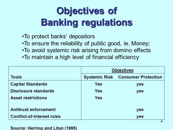 Credit Risk Management Ppt Download - MVlC