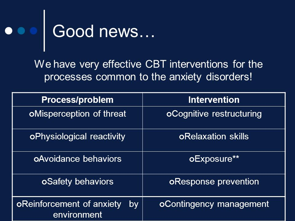 Image result for cbt images environment anxiety