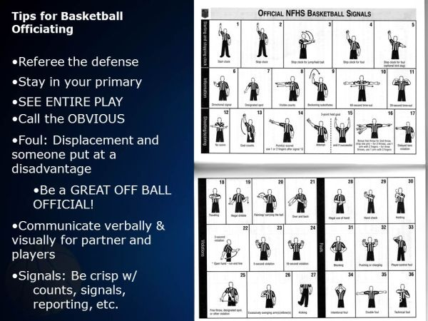 Basketball Officials Training person mechanics ppt download